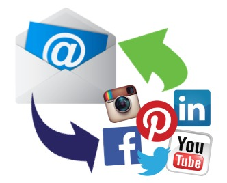 Email Social Integration